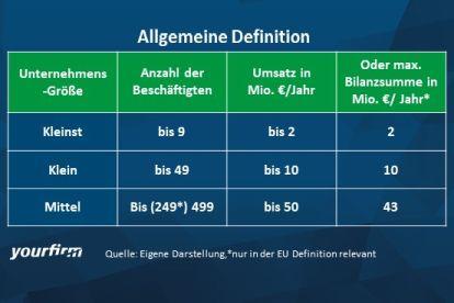 mittelstand-definition-allgemein