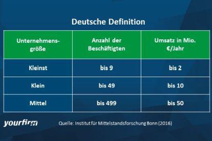 mittelstand-definition-deutschland