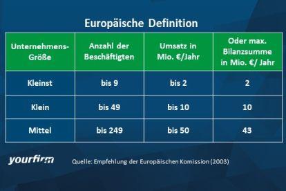 mittelstand-definition-europa